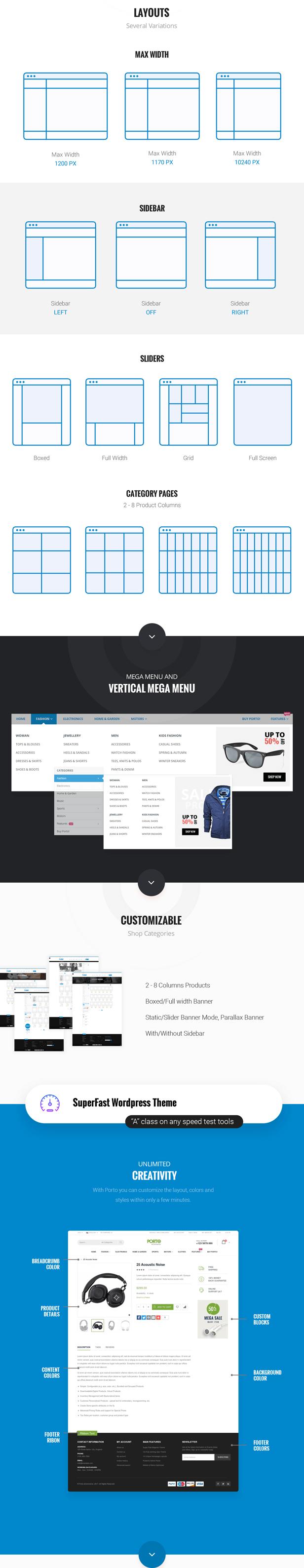 Porto | Responsive WordPress + eCommerce