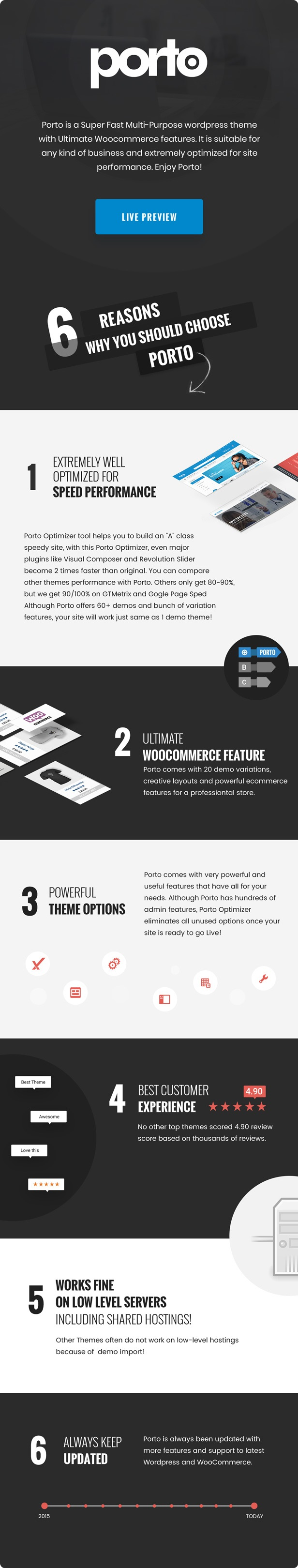 Porto | Responsive WordPress + eCommerce  - overview - Porto | Multi-Purpose Wordpress & Ultimate WooCommerce Theme